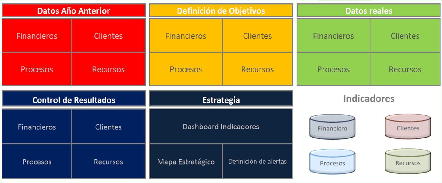 Excel CMI