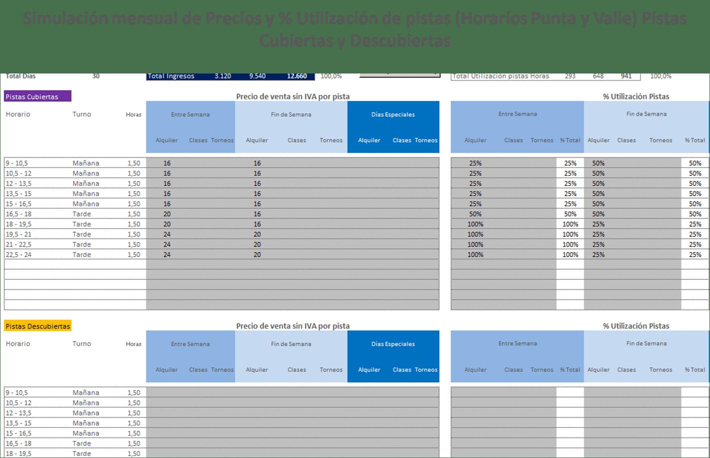 simulación precios clubs de pádel