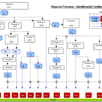 Diseño procesos sistema costes