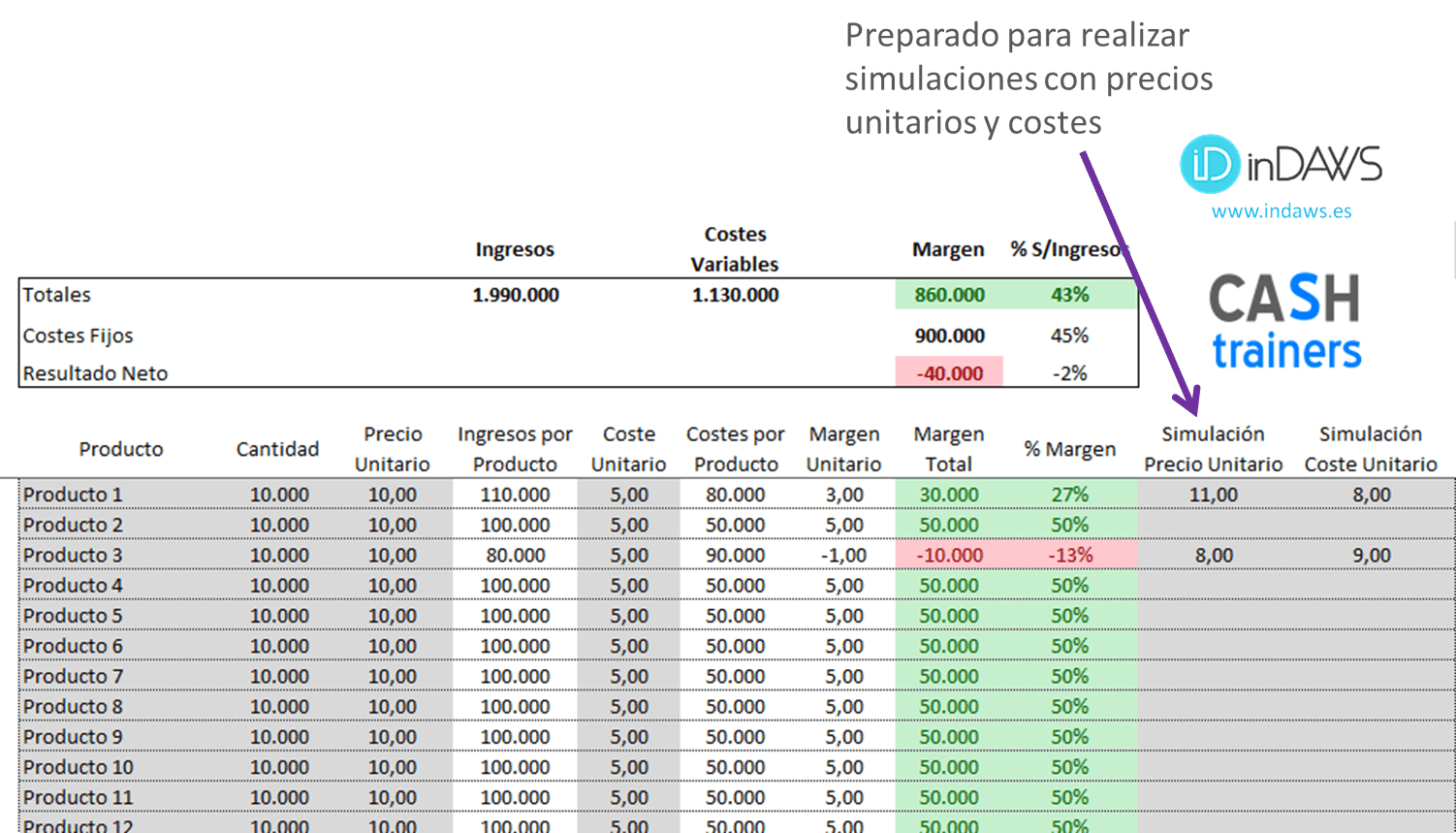plantilla direct costing excel