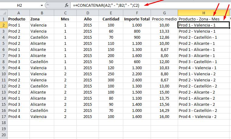 cálculos en datos para realizar previsiones venta