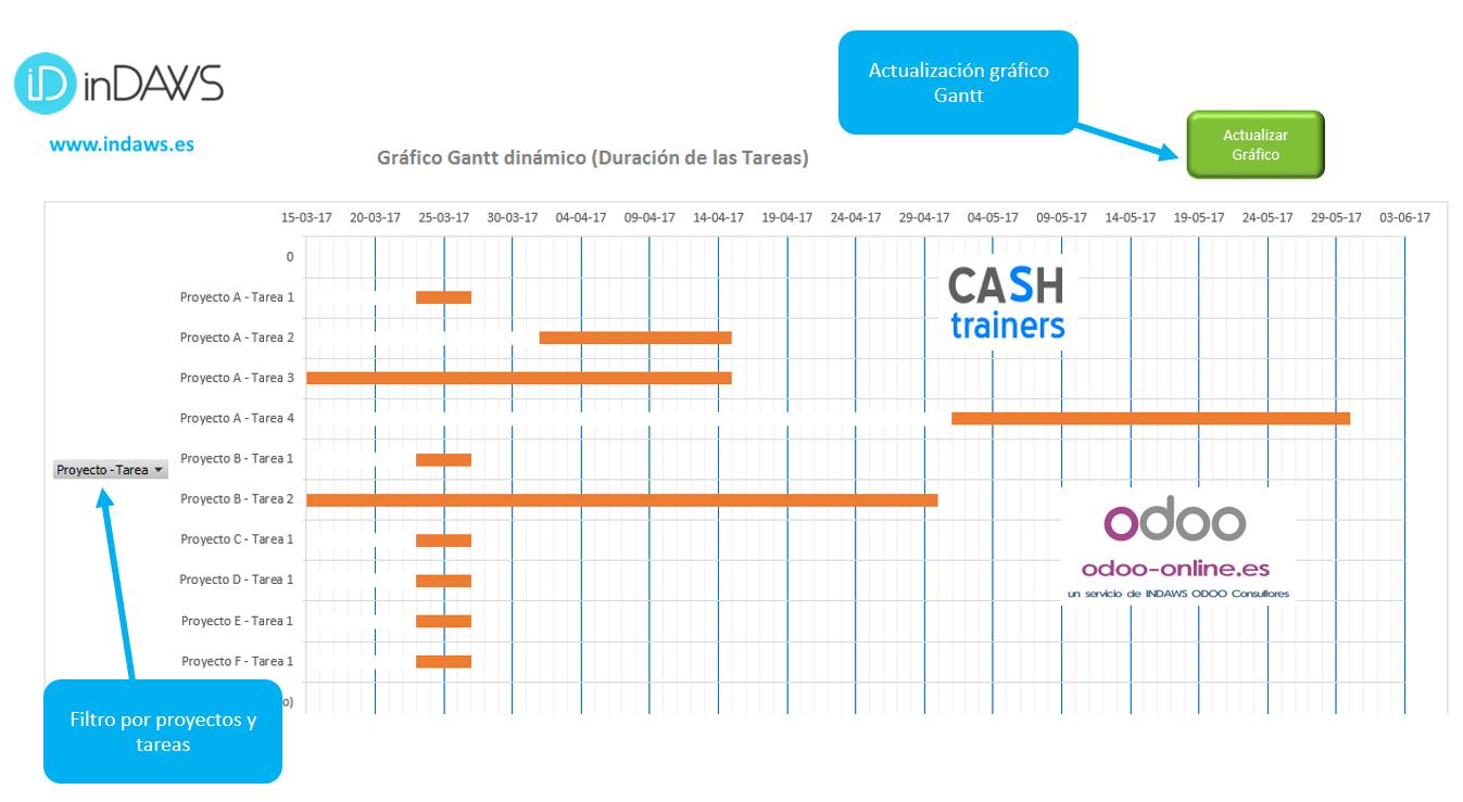 gráfico-Gantt-dinámico-con-excel-para-gestión-de-proyectos-y-tareas
