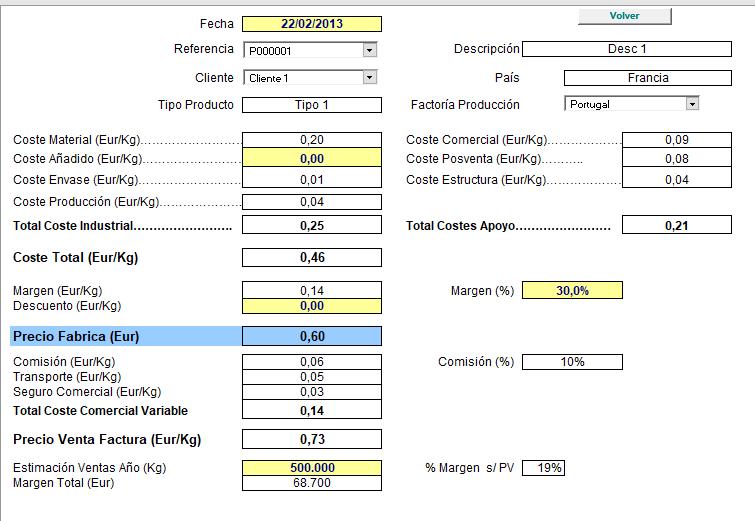 Simulador-precios-venta-con-excel