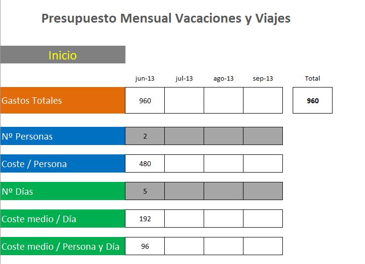 Presupuesto Vacaciones y Viajes Excel