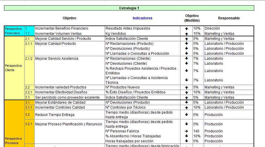 ejemplo-1-indicadores-gestion-excel