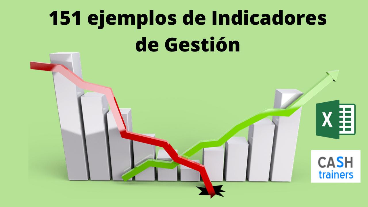 151 ejemplos de Indicadores de Gestión plantilla excel