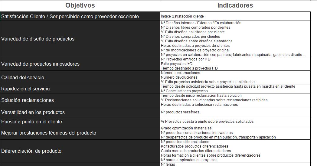 151-ejemplos-de-indicadores-de-gestion-excel