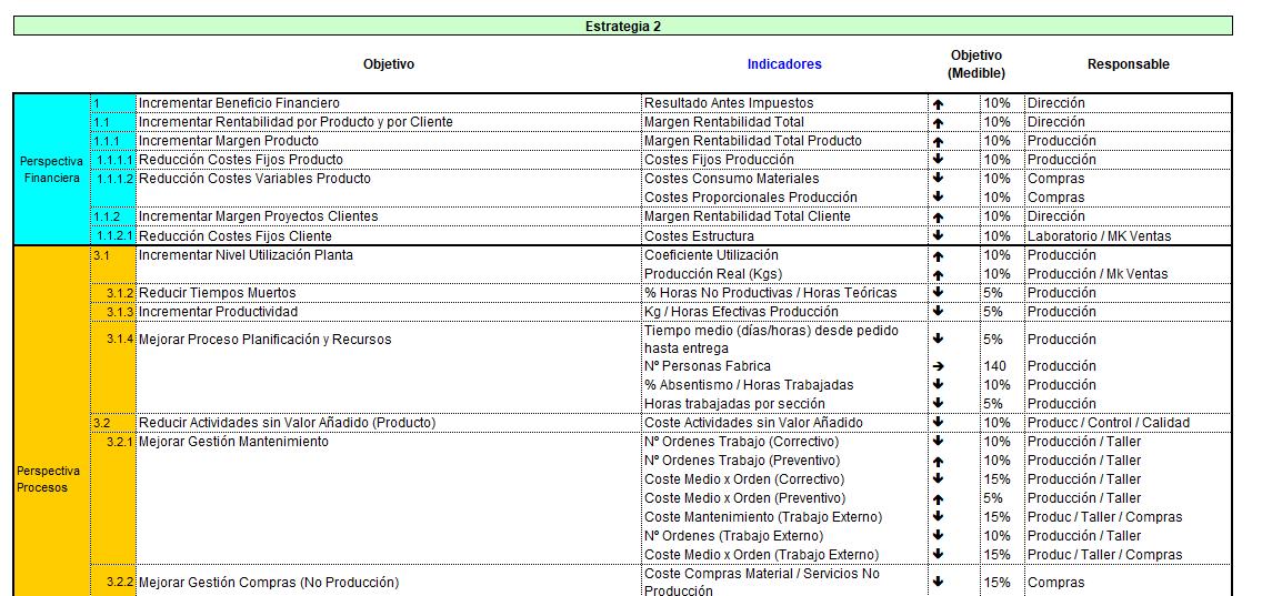 ejemplo-2-indicadores-gestion-excel