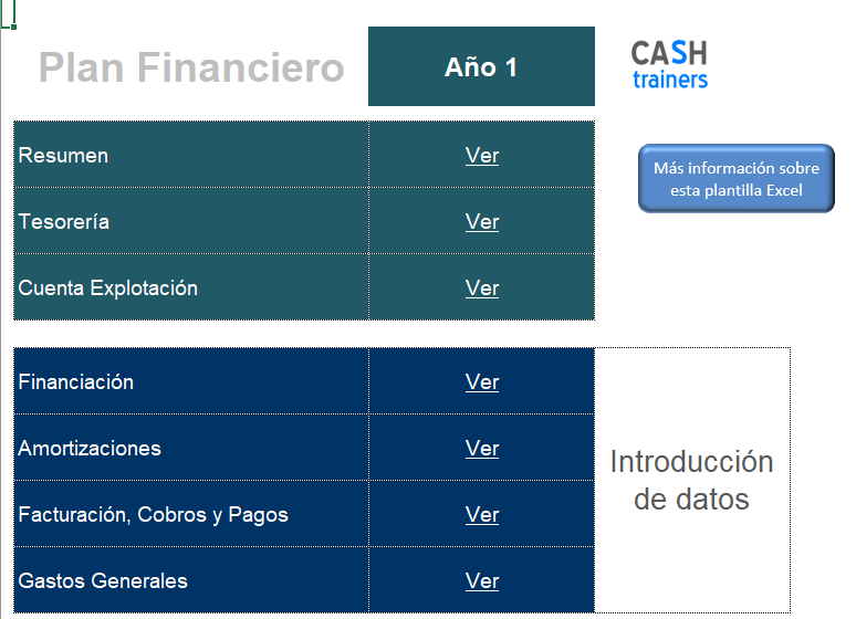 plan financiero excel