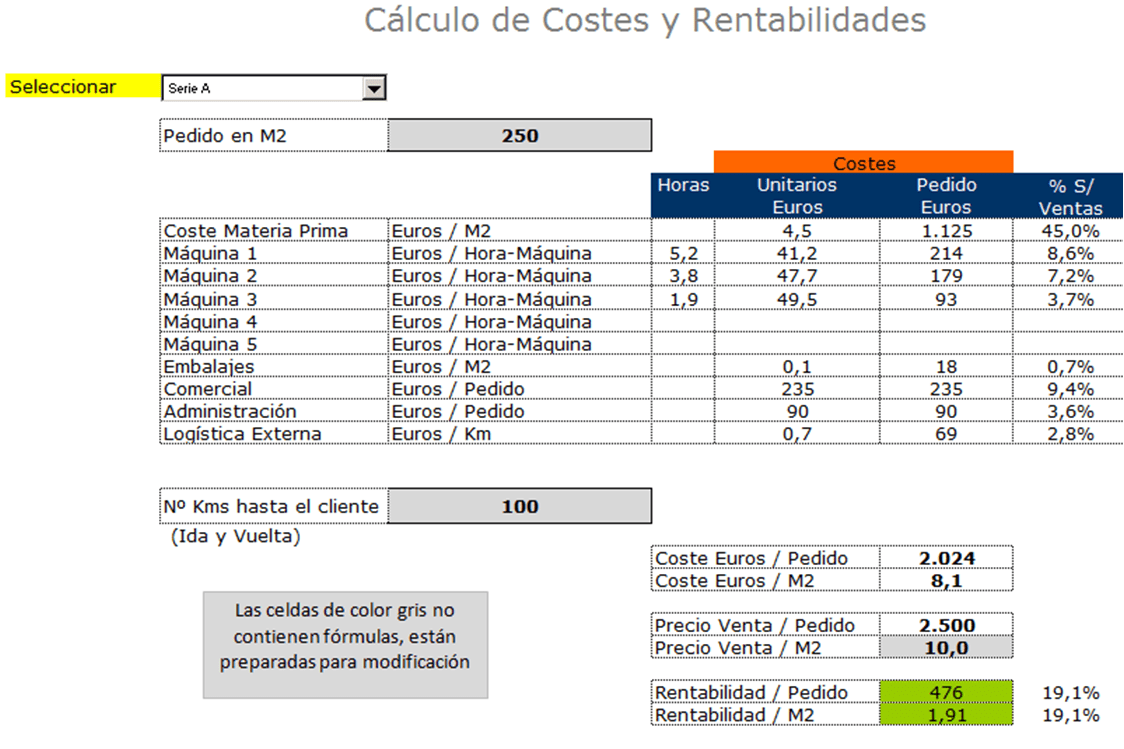 Full Costing Excel