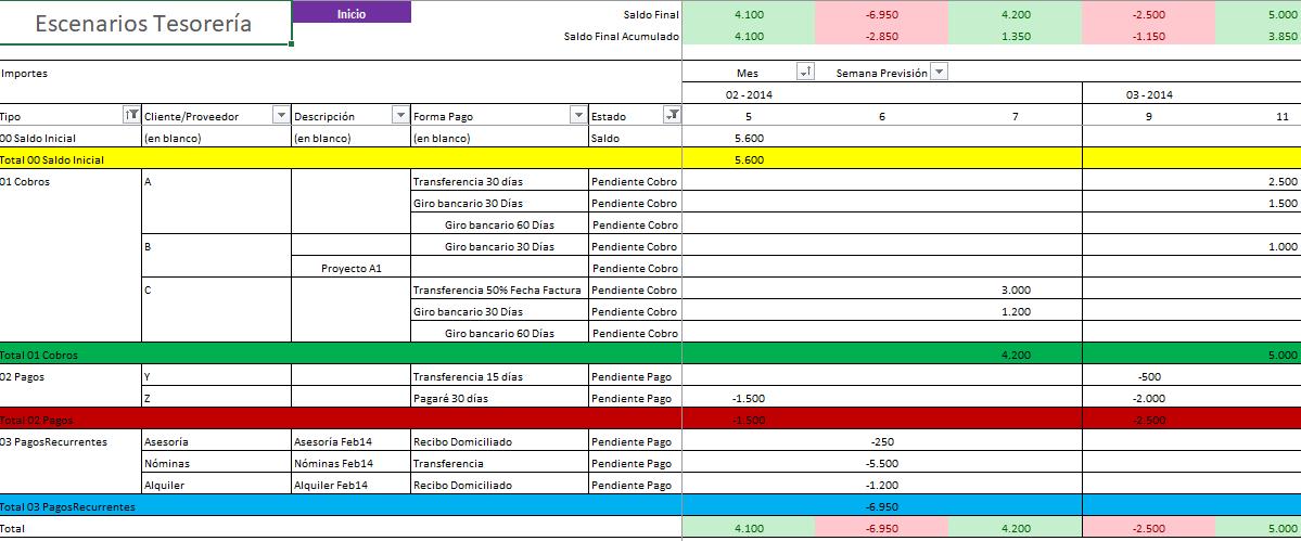 escenarios-tesorería-excel