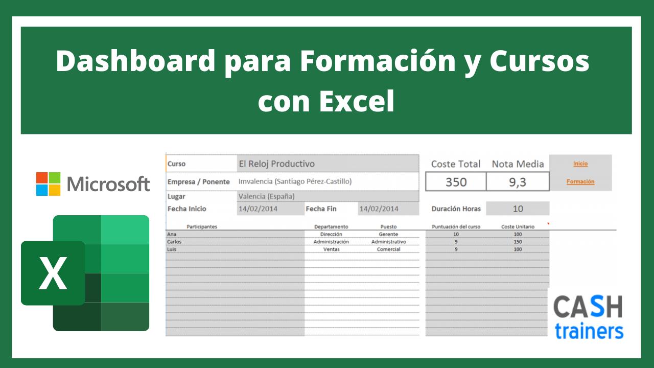 Plantilla Excel Dashboard para Formación y Cursos