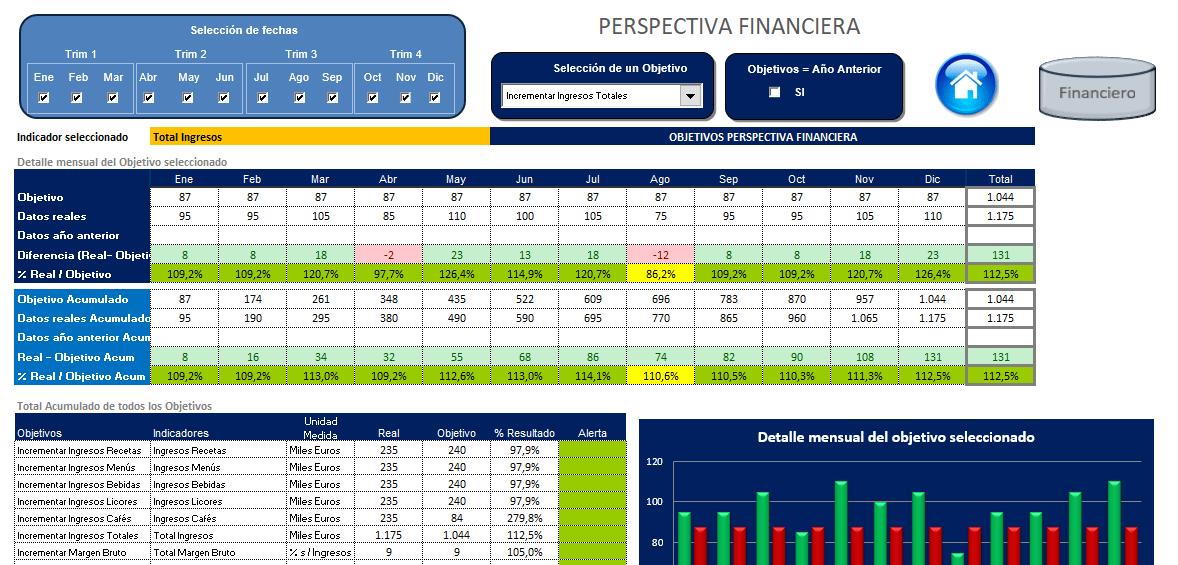 perspectiva-financiera-cuadro-de-mando-integral-excel