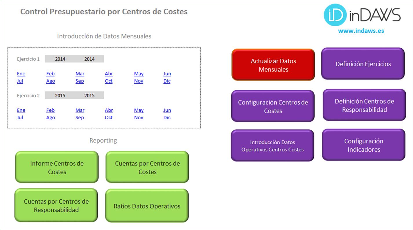 Herramienta control presupuestario por centros de costes