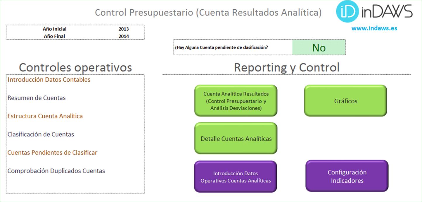 Herramienta control presupuestario cuenta resultados analítica