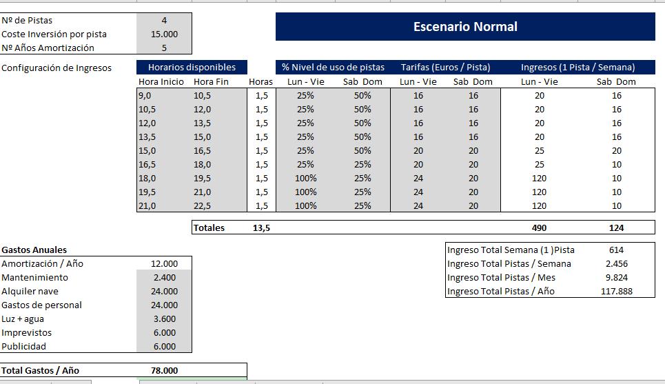 ejemplo-simulador-escenarios-rentabilidad