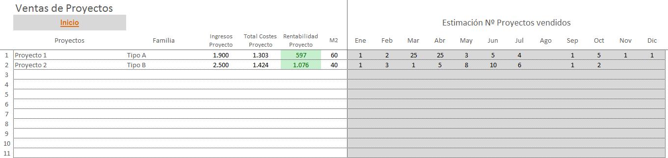 Planificación ventas de proyectos