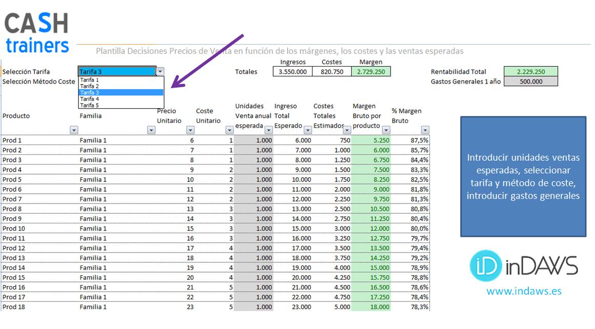 Decisiones Cálculo Precios de Venta con Excel