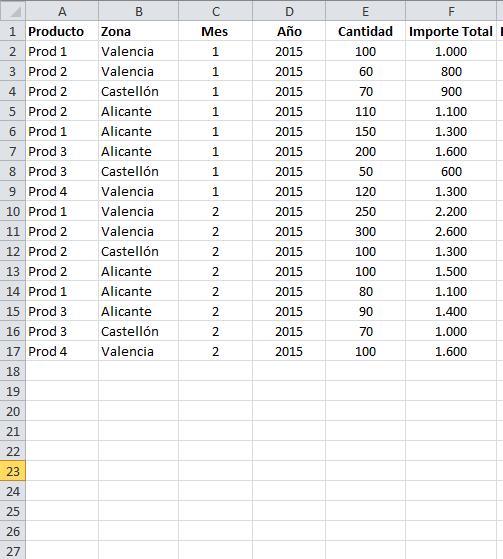 datos iniciales para previsión de ventas con excel