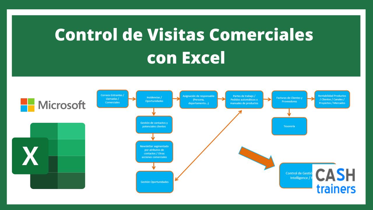 Plantilla Excel Control de Visitas Comerciales