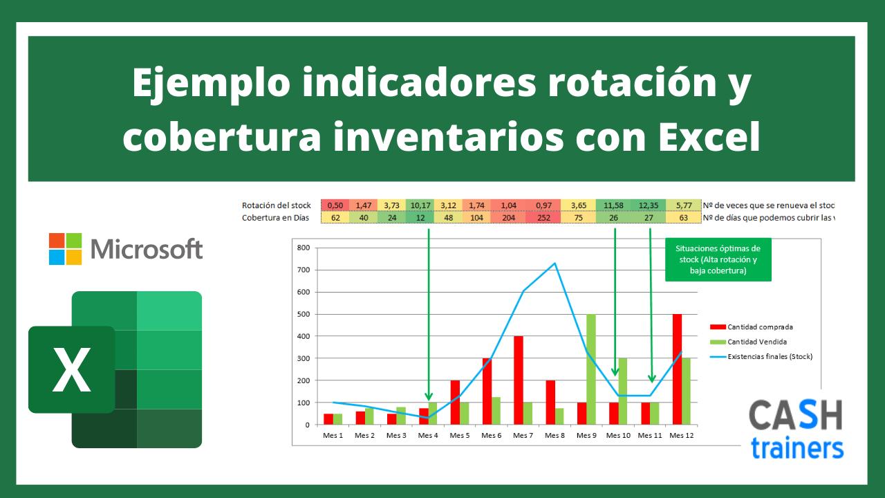 Plantilla Excel Ejemplo indicadores rotación y cobertura inventarios