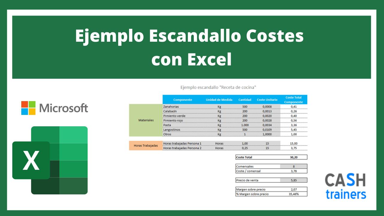 Plantilla Excel Ejemplo Escandallo Costes