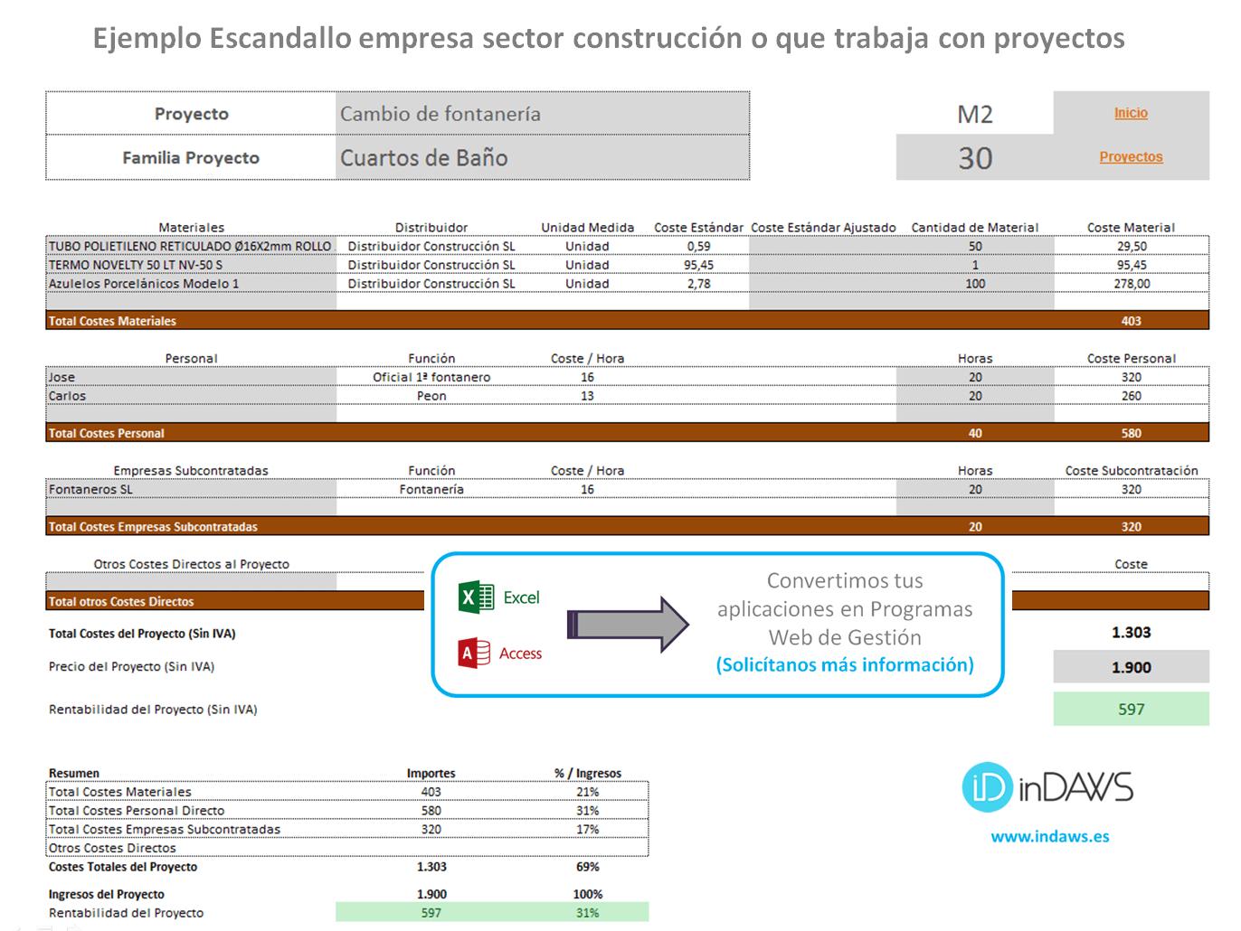 Ejemplo Escandallo Costes con Excel
