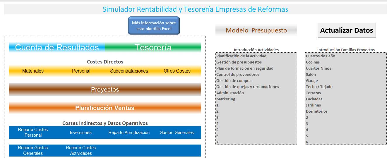 plantilla-excel-plan-viabilidad-empresas-reformas y construcción