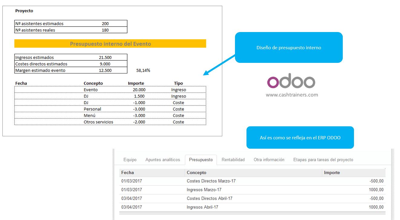 Presupuesto-económico-eventos-empresas-catering-ERP-ODOO