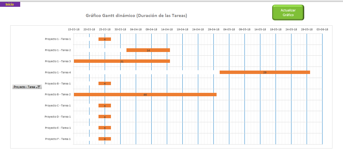 Plantilla Gestion De Proyectos Y Tareas Con Excel Incluye Grafico
