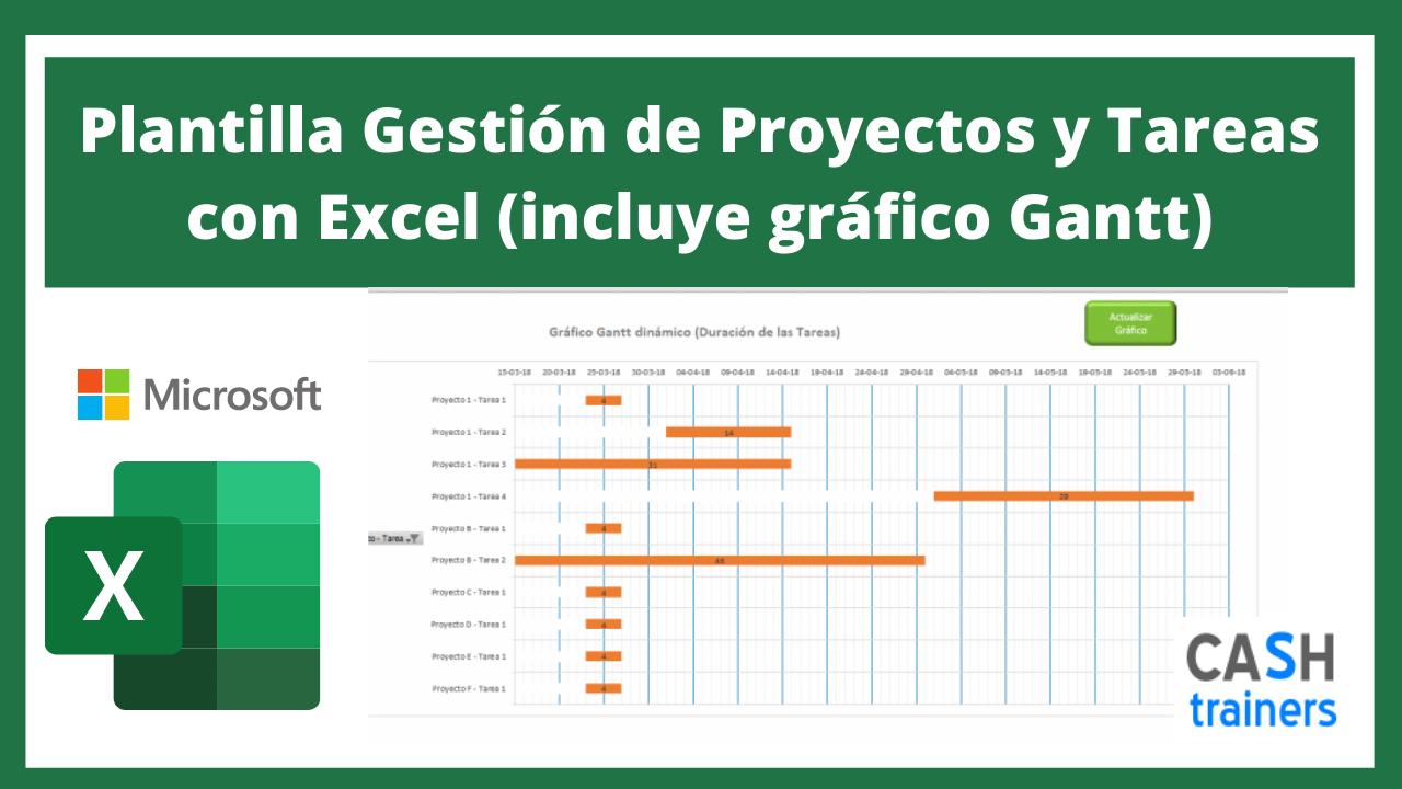 Plantilla Excel Gestión de Proyectos y Tareas
