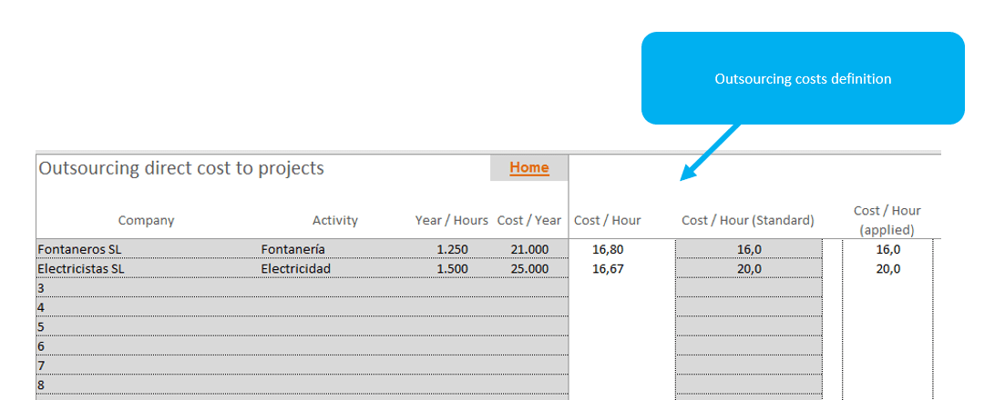 outsourcing-costs-planning-for-projects-simulations-with-excel