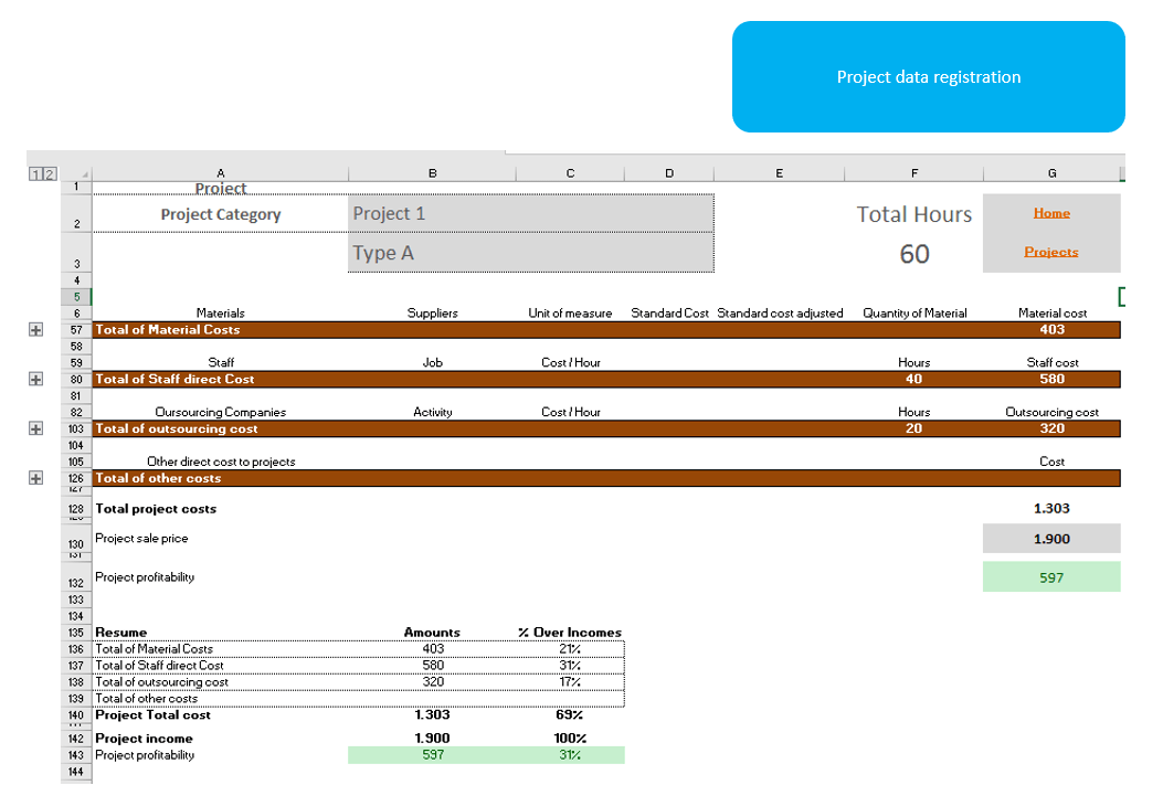 projects-costs-and-sale-prices-simulations-with-excel