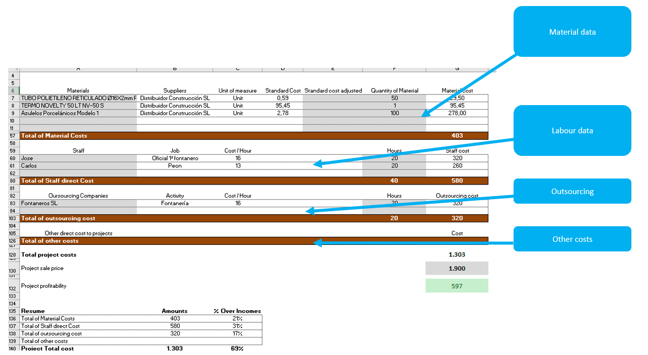 projects-costs-calculation-with-excel