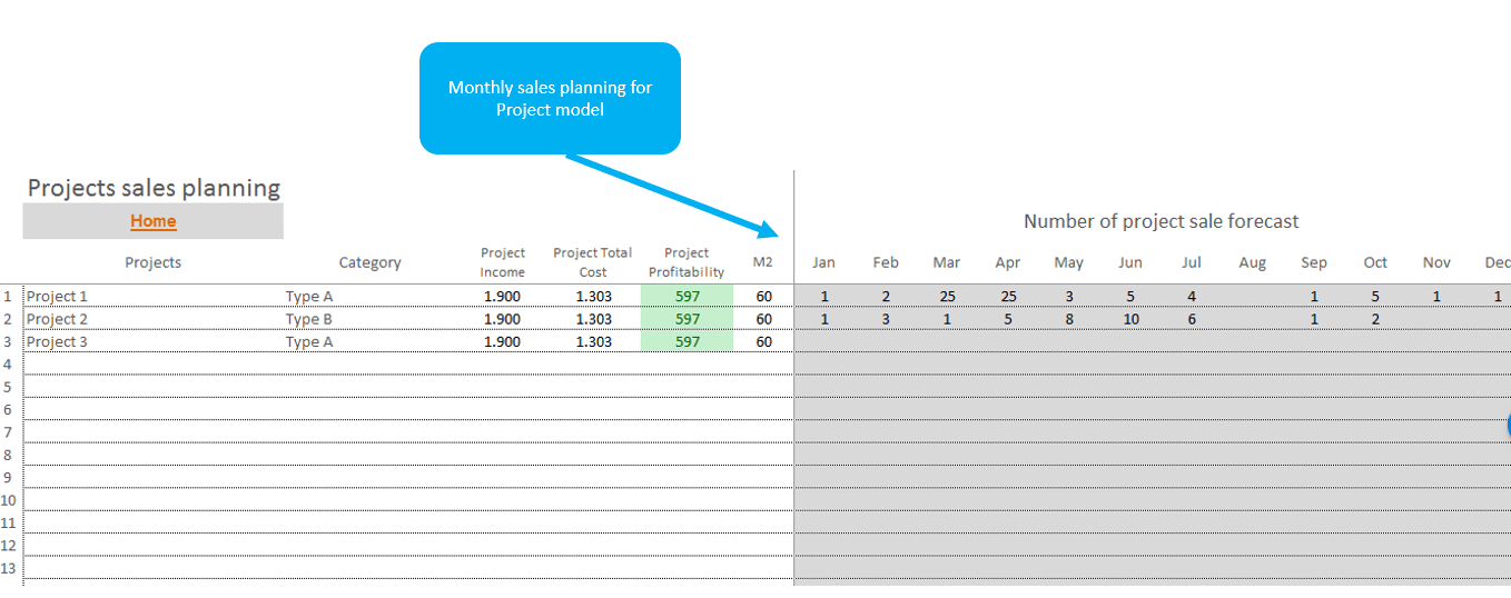 projects-sales-forecast-with-excel