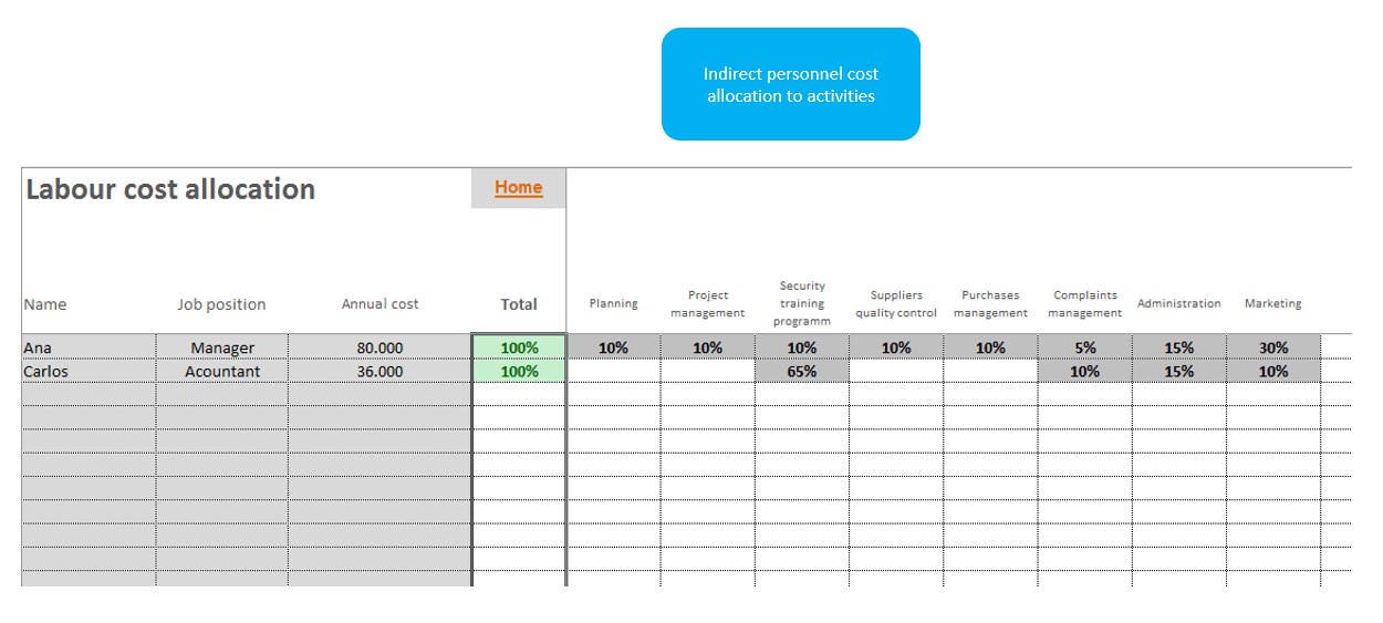 indirect-overhead-labour-costs-allocation-for-projects-simulators-excel