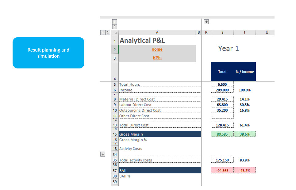 projects-PL-result-simulator-with-excel