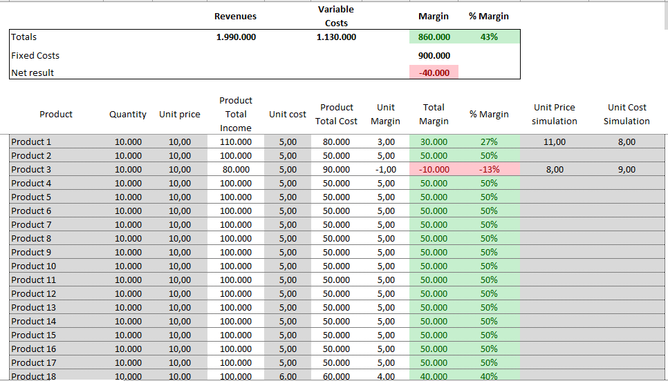 direct-costing-excel-example