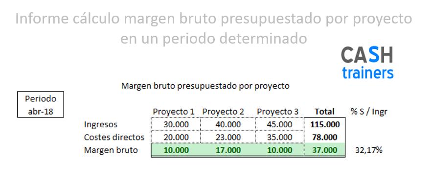 01-cálculo-margen-bruto-presupuestado-por-proyecto-2