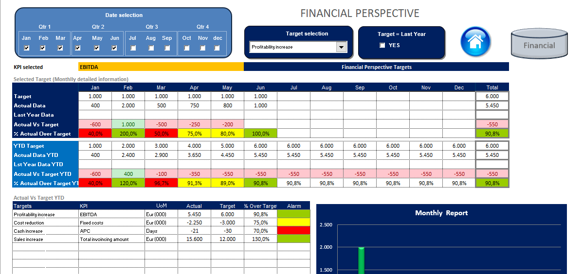detailed-finalcial-perspecive-BSC-Excel