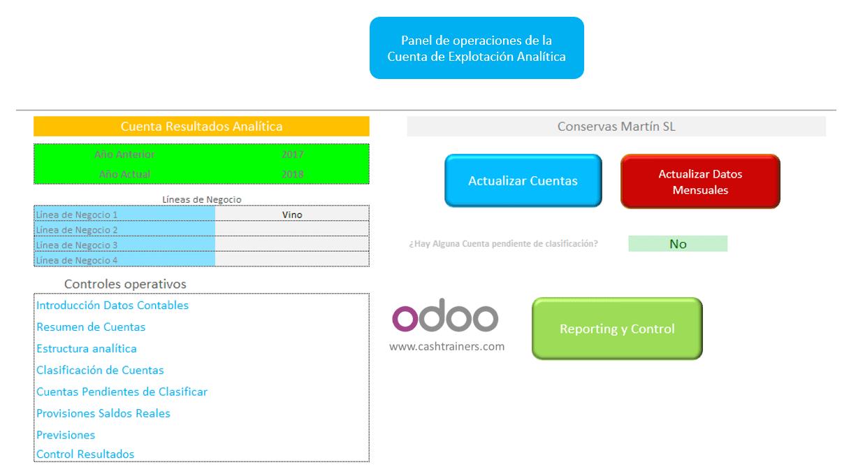 panel-operaciones-cuenta-explotación-analítica-para-ERP-ODOO