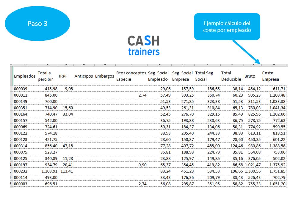 09-modelo-de-costes-calculo-costes-empleados-para-erp-odoo