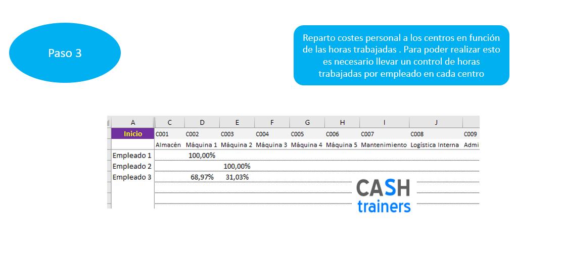 10-modelo-de-costes-reparto-costes-empleados-para-erp-odoo