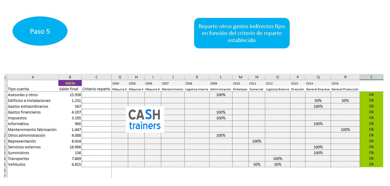 12-modelo-de-costes-reparto-otros-gastos-indirectos-para-erp-odoo
