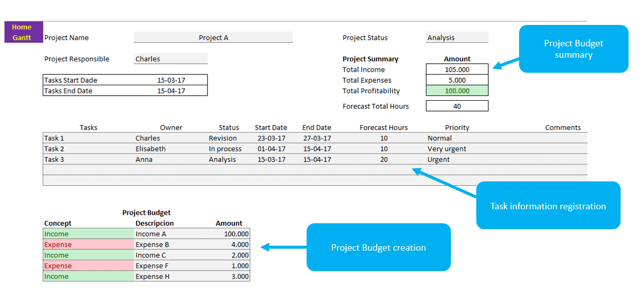 free-excel-template-project-budget-and-task-time-control