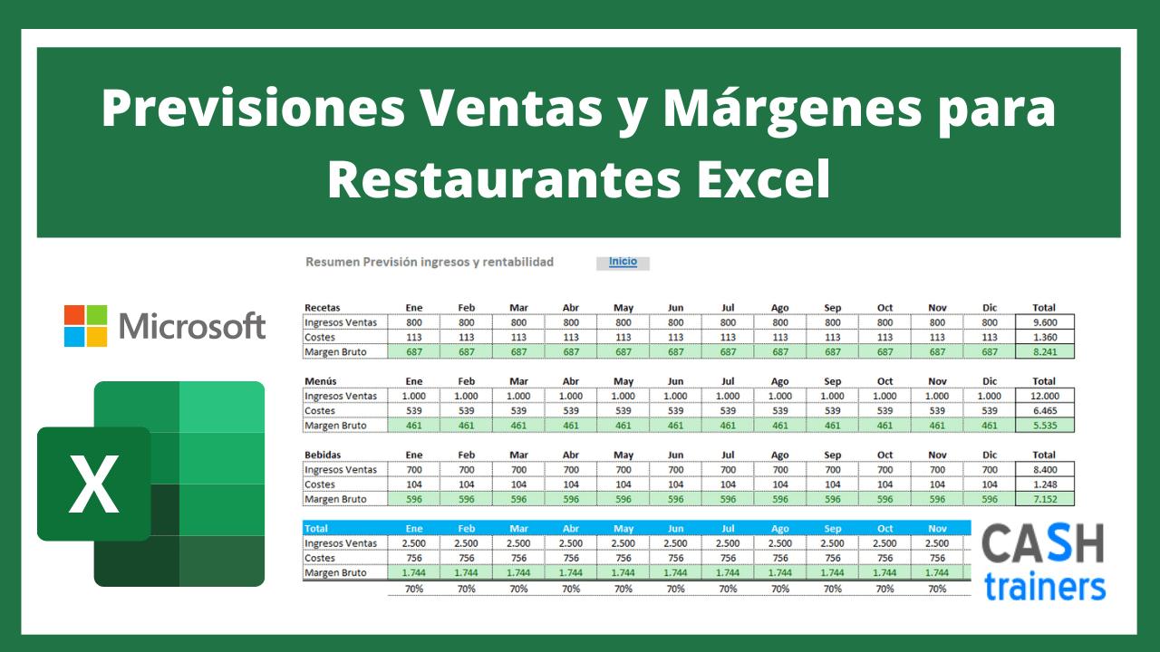 Plantilla Excel Previsiones Ventas y Márgenes para Restaurantes