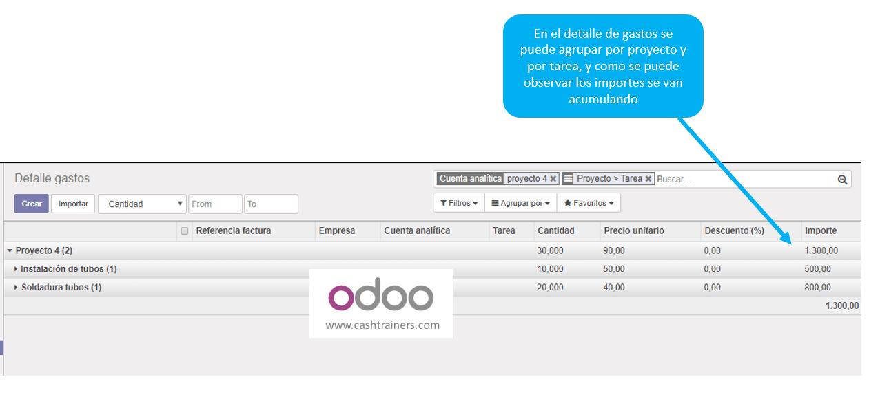 10-control-importes-acumulados-de-proyectos-y-tareas-en-detalle-gastos-ERP-ODOO-2