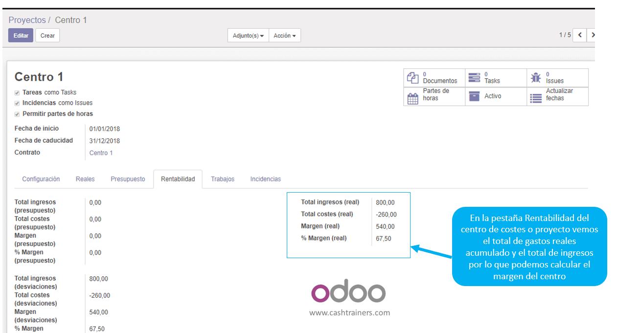 12 rentabilidad o margen total centro costes o proyecto ERP ODOO 2