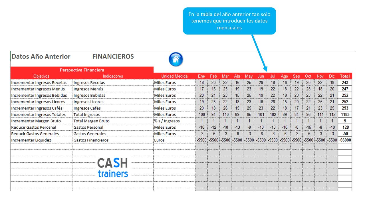 Ejemplo De Cuadro De Mando En Excel Para Control Indicadores Clave