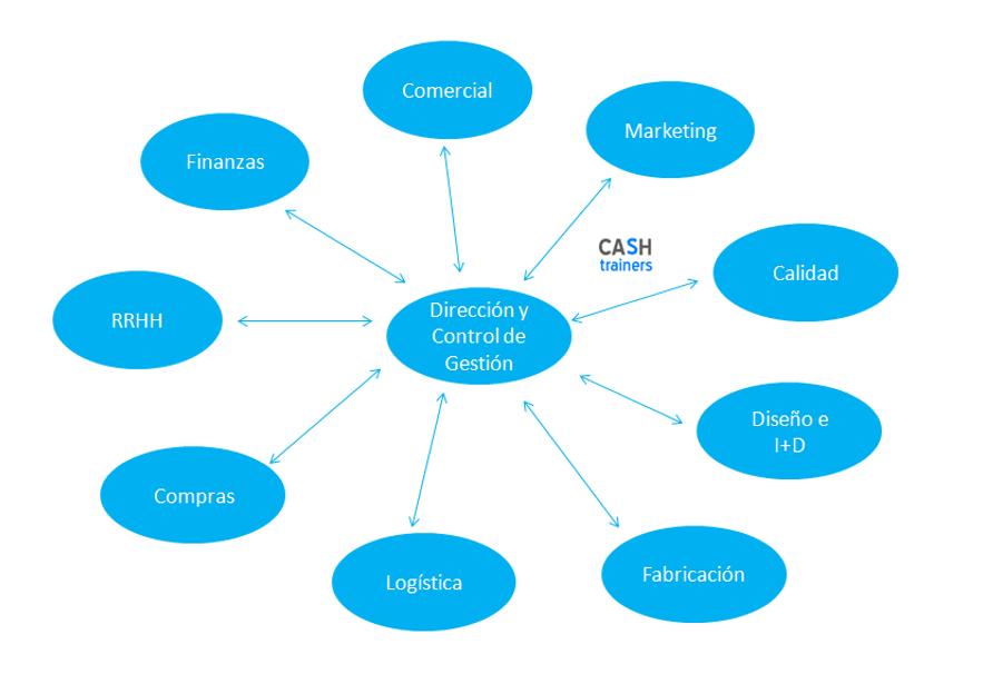 mapa-variables-relacionadas